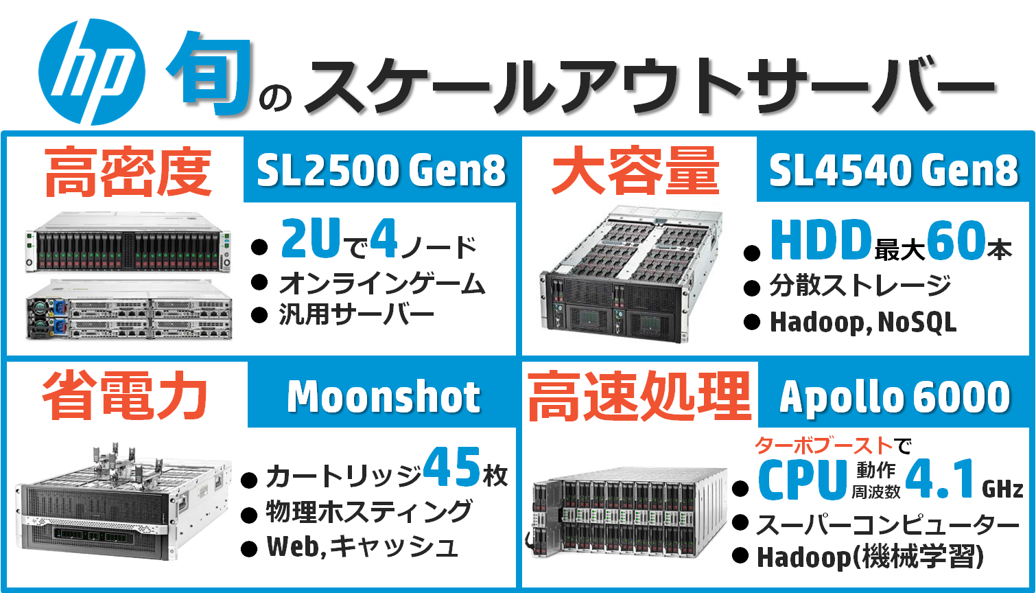 日本ヒューレット・パッカード株式会社